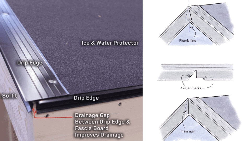 installing drip edge on existing roof